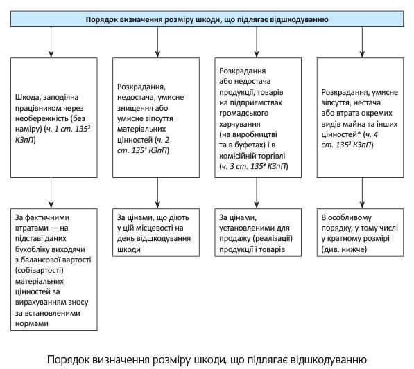 Бланки сильськогосподарського бухгалтерськои в Хотьково,Кикнуре,Усть-Камчатске