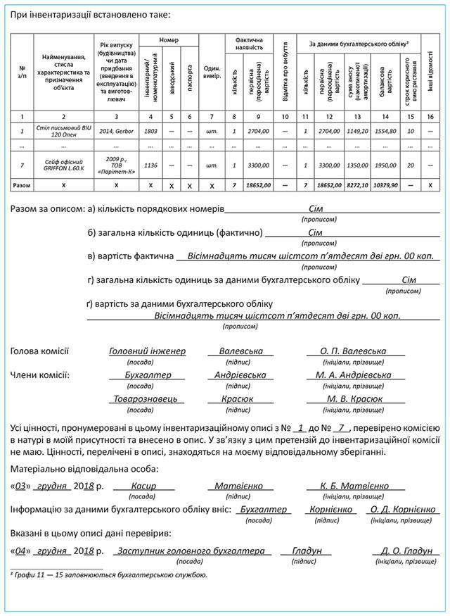 Сроки передачи инвентаризационных описей в бухгалтерию электронная отчетность казахстана