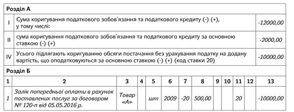 Балансовая книга для тсж2020