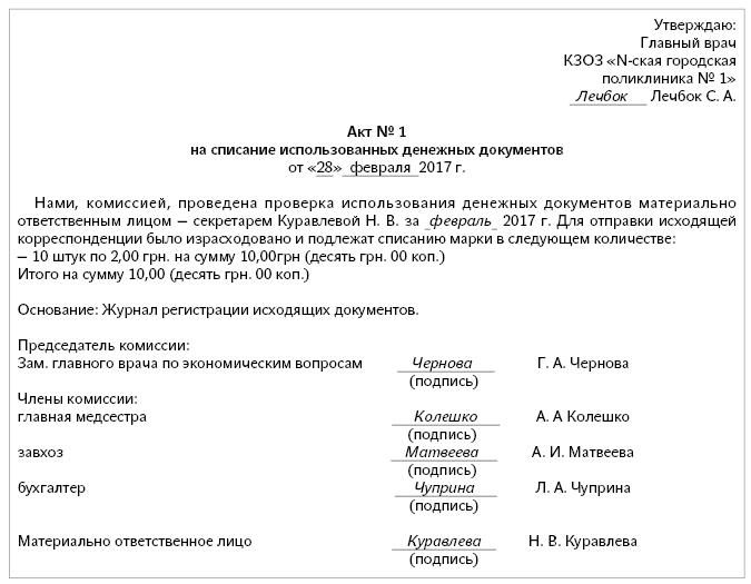 Образец соглашение о расторжение договора аренды