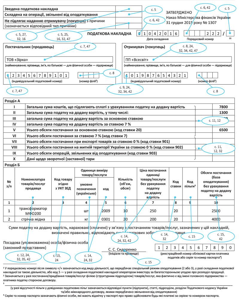 заявка на ндс бланк 2014 украина