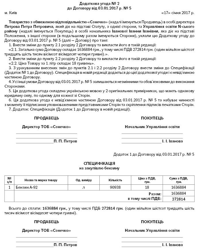 анализ акта при составлении договора