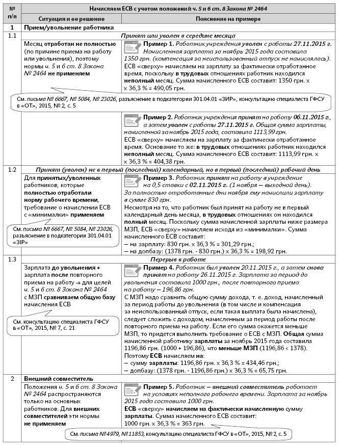 Общее Положение О Расчетах Шпаргалка