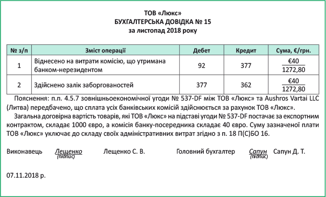 Бухгалтерские проводки по обслуживанию банков регистрация домена ип или физическое лицо