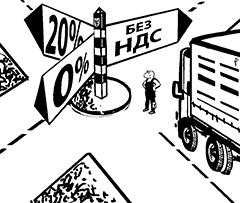 Международные правила поставки и транспортировки инфотермо 2000 ставки на спорт зенит отзывы