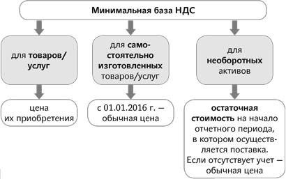 Можно ли получить полис в москве без прописки