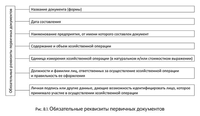 Расчет неустойки по договору калькулятор 2019