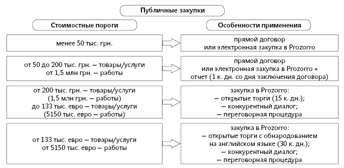 Документы для квоты гражданство россии