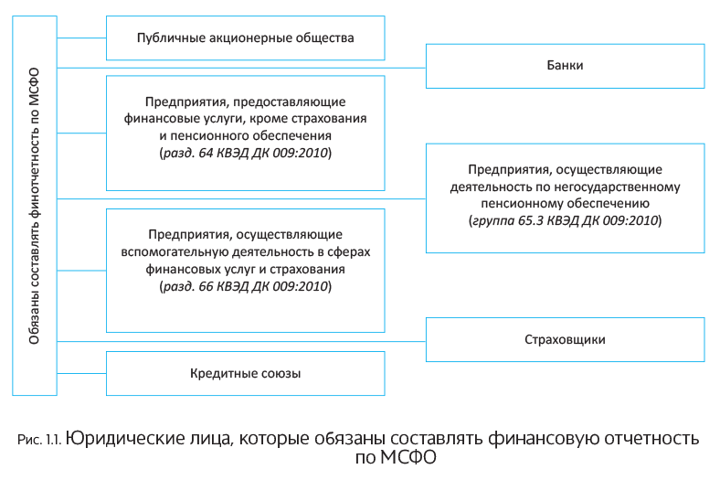 справка форма 25 ю украина