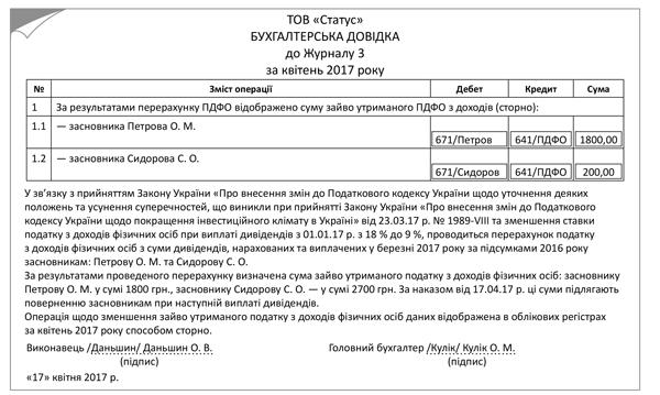 Ндфл на дивиденды декларация закон о гос регистрации ип заявления