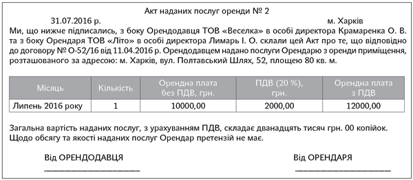 Аренда офиса счет бухгалтерского учета украина коммерческая недвижимость фрунзенскмй район