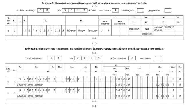 Отражение декретных в табл 2 отчета по есв 2019 днр
