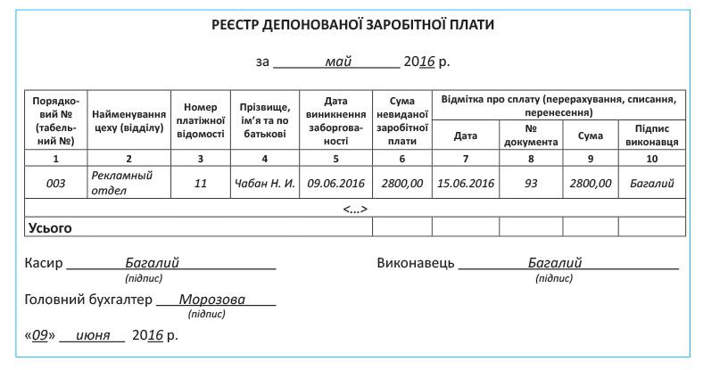 Не согластна с уведомлением по изменению условий оплаты труда образец 2019