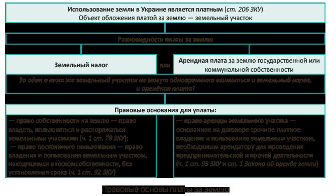 Какие документы необходимо предоставить в фсс для возмещения декретных 2019