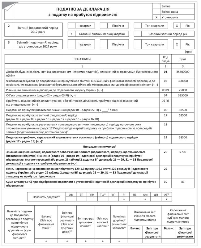 Срок доплаты ндфл по результатам налоговой декларации банк для регистрации ип