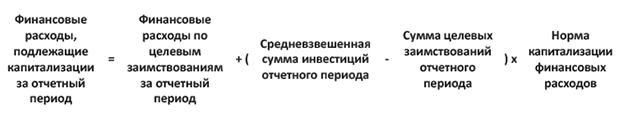 Предприятие получило кредит в банке проводки микрокредиты в казахстане