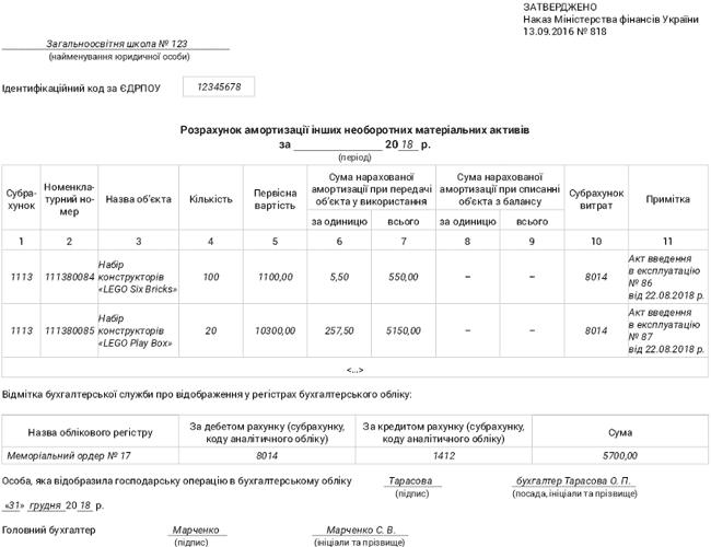 Подтверждение дохода для внж 2019
