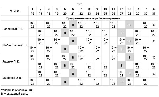 Годовая норма рабочего времени казахстан