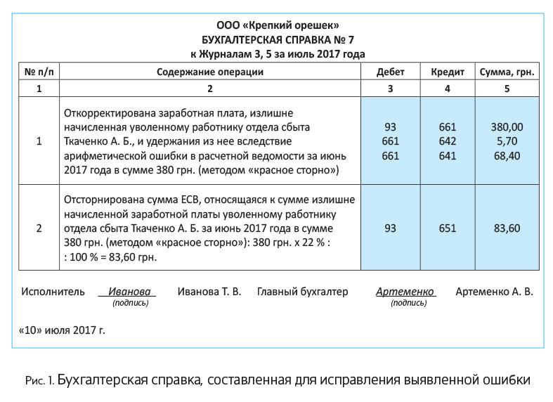 справка о балансовой стоимости основных средств украина