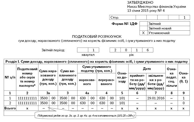 НОВАЯ ФОРМА 1 ДФ С ВОЕННЫМ СБОРОМ 2015 БЛАНК СКАЧАТЬ БЕСПЛАТНО