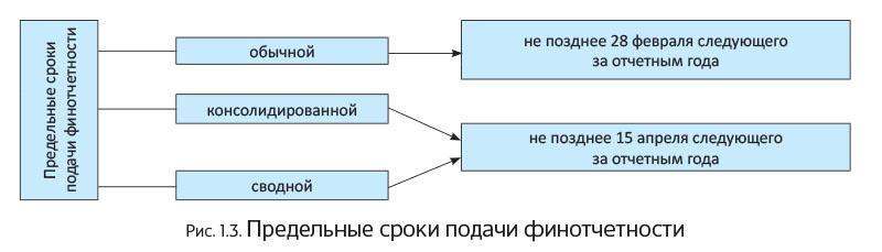 Праздники февраля россия