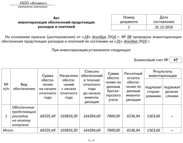 Документы на регистрацию квартиры в петербурге