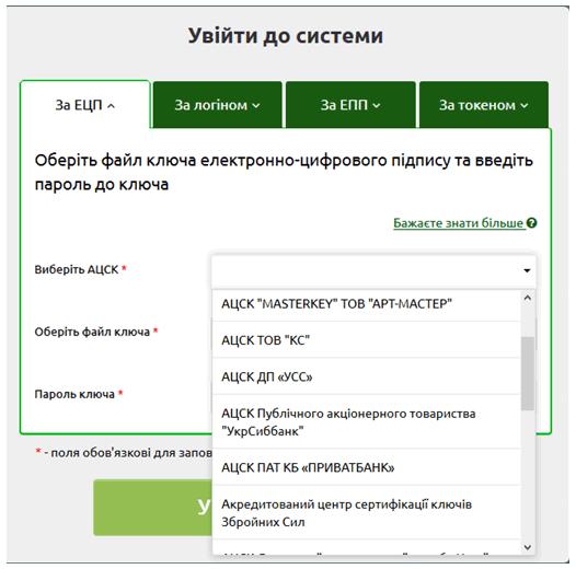 Где взять пароль в личный кабинет пенсионного фонда минимальная пенсия перми